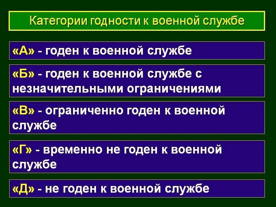 Категории годности