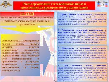 Организация учета военнообязанных на предприятии