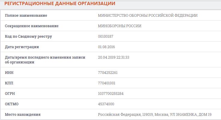 Регистрационная карточка Министерства обороны с указанием ИНН
