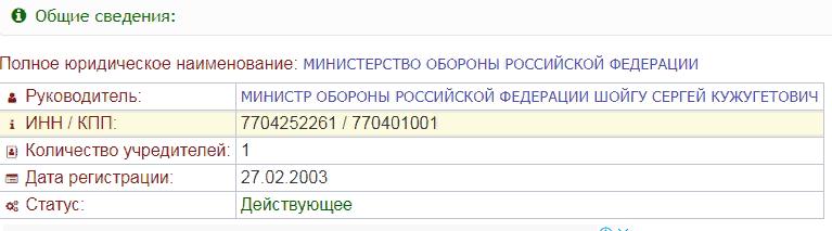 Точные реквизиты с указанием ИНН Военного Министерства РФ для кредитных организаций
