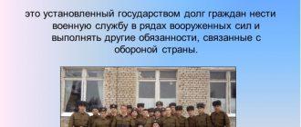 Понятие воинской обязанности