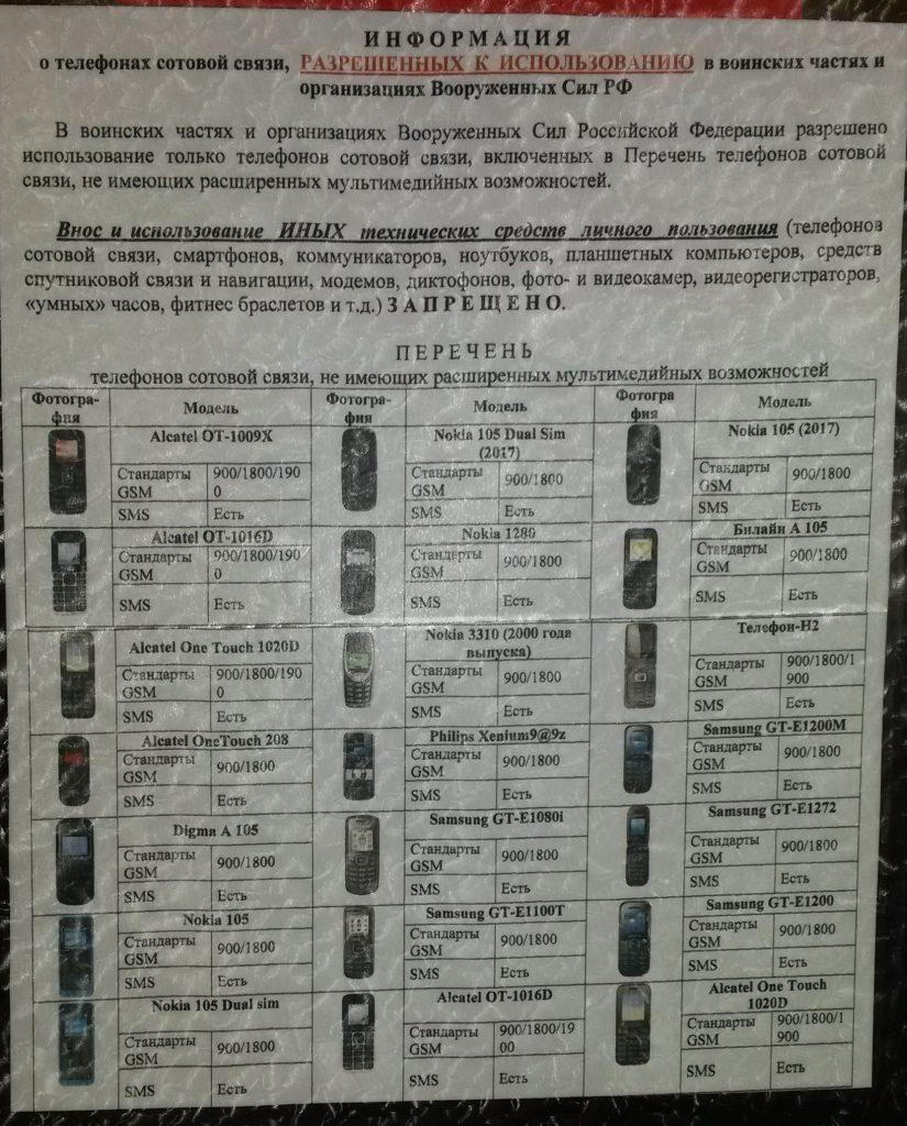 Разрешенные телефоны