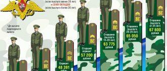Увеличение выслуги лет военнослужащим